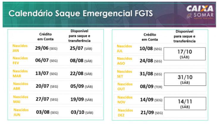 valor de saque FGTS lotérica